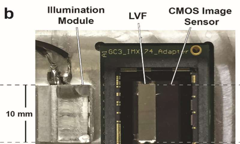 Researchers develop spectroscopic 'science camera' system for smartphones