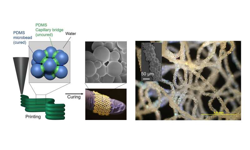 New technique enables 3-D printing with paste of silicone particles in water