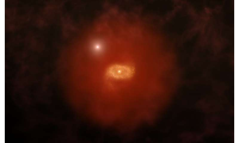 Astronomers observe early stages of Milky Way-like galaxies in distant universe