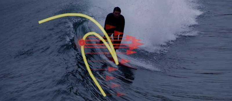 A wave's 'sweet spot' revealed