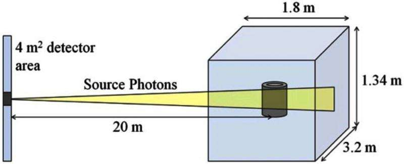Compact, precise photon beam could aid in nuclear security