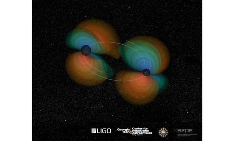 Gravitational waves data suggest Goldilocks black holes are rare