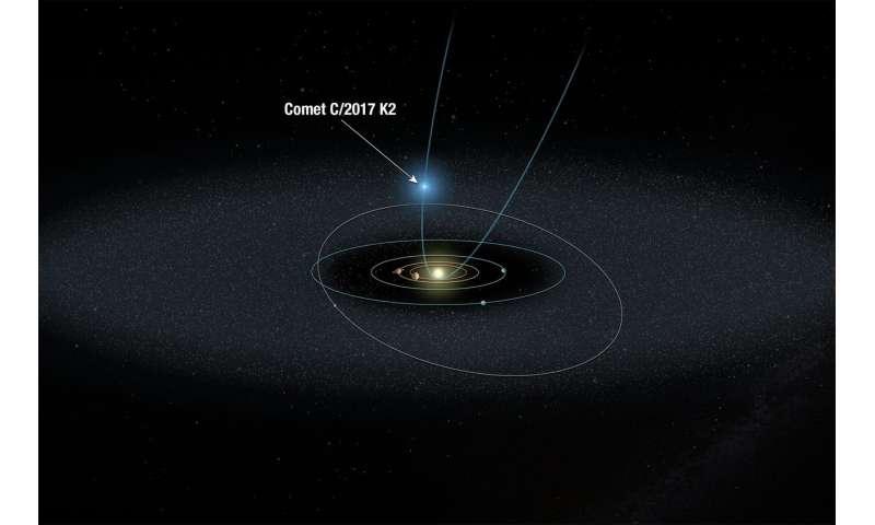 Hubble observes the farthest active inbound comet yet seen
