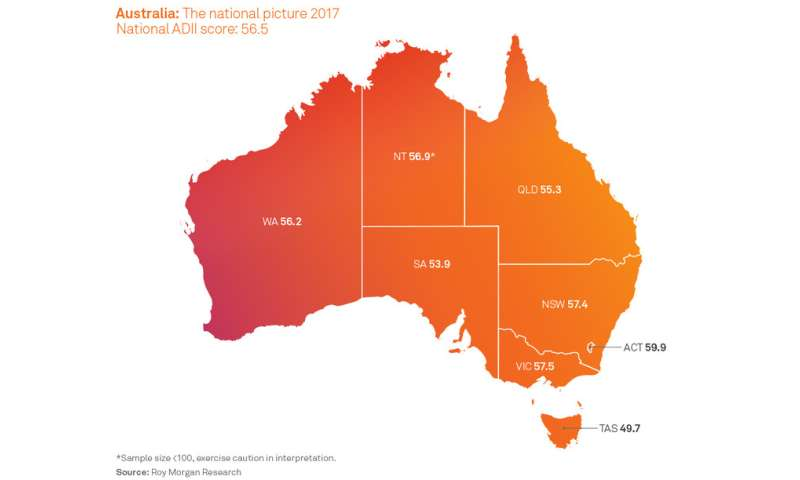 Lack of internet affordability may worsen Australia's digital divide, says report