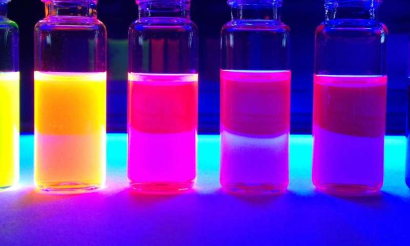 New fluorescent dyes could advance biological imaging