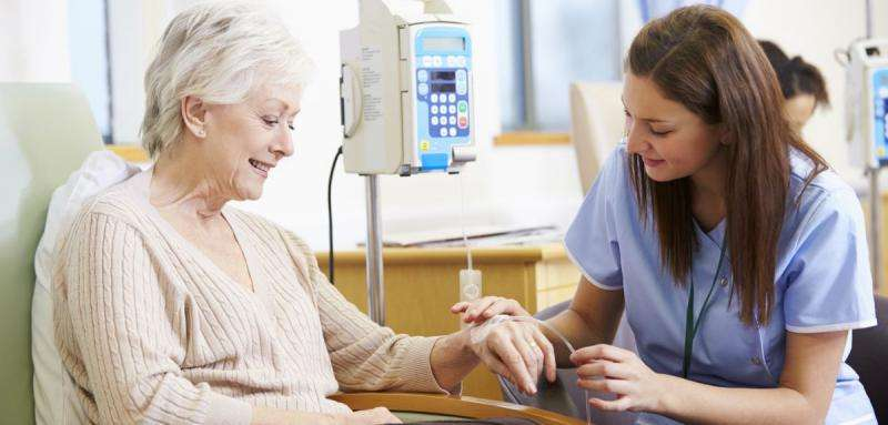 New way to detect heart damage caused by chemotherapy