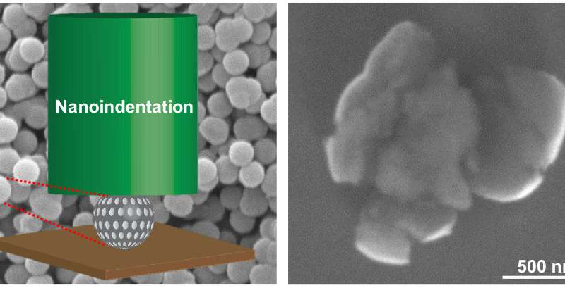 Particle size matters for porous building blocks