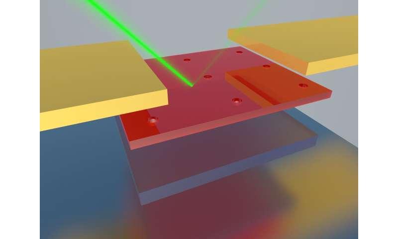 Powerful new photodetector can enable optoelectronics advances