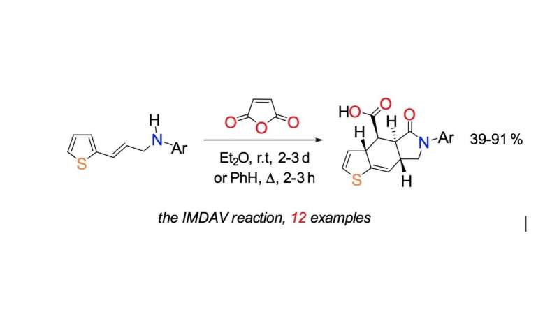 RUDN University chemists suggest a new way to synthesize steroid analogs