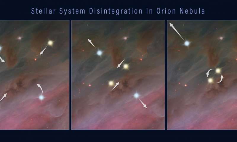 Speeding star gives new clues to breakup of multi-star system