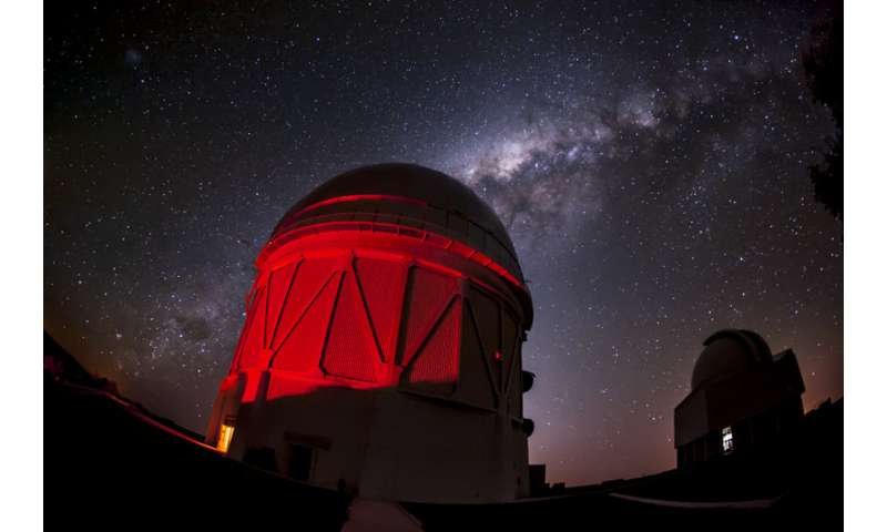Standard model of the universe withstands most precise test by Dark Energy Survey