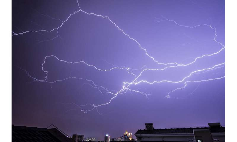 Study shows China's severe weather patterns changing drastically since 1960