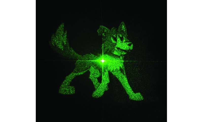 Technique makes more efficient, independent holograms