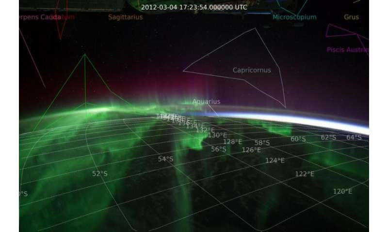 The scientific value of aurora photos by astronauts