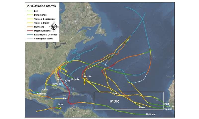2017 hurricane season follows year of extremes