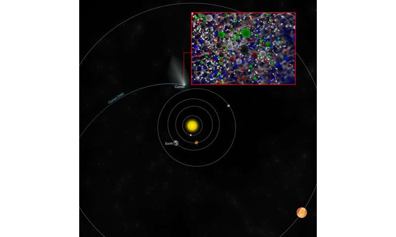 Astronomers discover traces of methyl chloride around infant stars and nearby comet