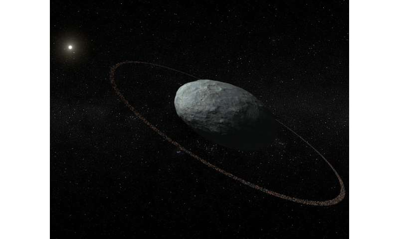 Astronomers discover ring around dwarf planet Haumea