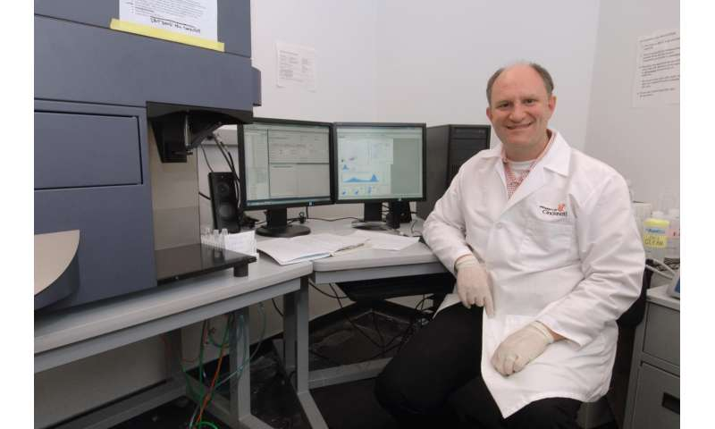Researchers discover new combination therapy strategy for brain, blood cancers