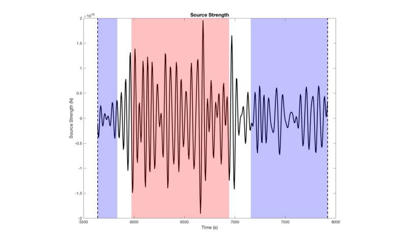 Scientists use seismic waves to measure tornado intensity