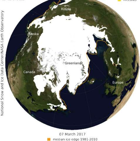 Arctic sea ice dips to record low for winter (Update)