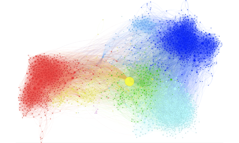Confused by data visualisation? Here's how to cope in a world of many features