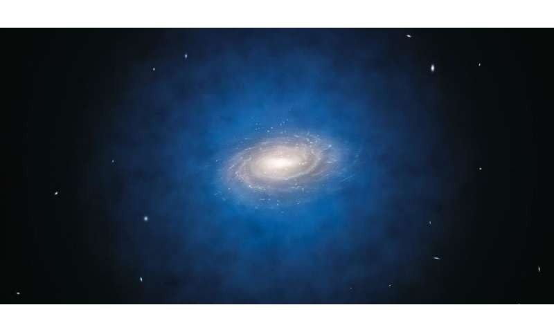 Dark energy survey offers new view of dark matter halos, physicists report         dark matter, a mysterious form