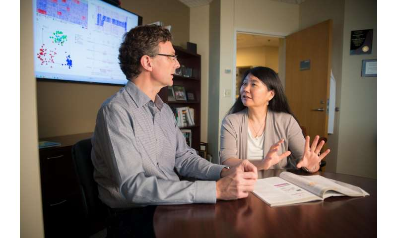 First large-scale genomic analysis of key acute leukemia will likely yield new therapies