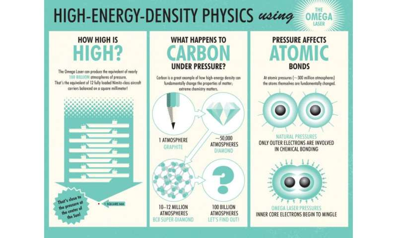 what is density in physics