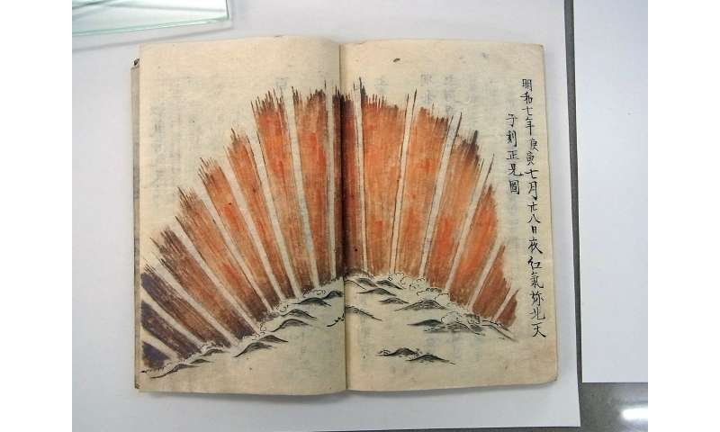Observations of red aurora over 1770 Kyoto help diagnose extreme magnetic storm