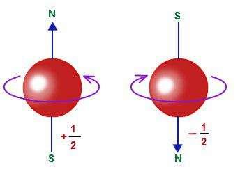 Physicists predict nonmetallic half-metallicity