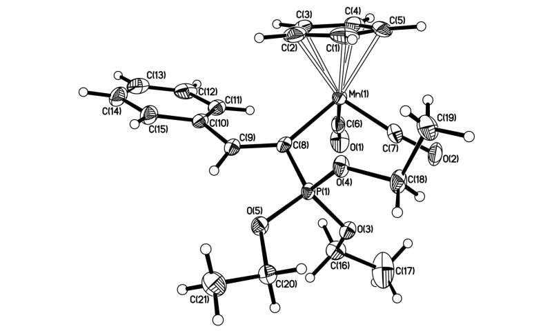 RUDN chemists have discovered a new formation mechanism of anti-cancer substances