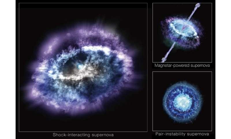 Ultraviolet light from superluminous supernova key to revealing explosion mechanism