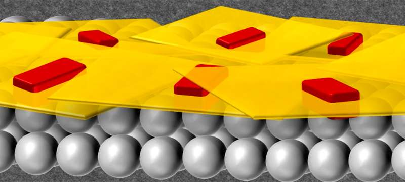 Researchers develop groundbreaking process for creating ultra-selective separation membranes
