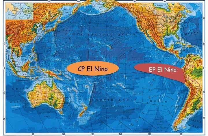 Scientists find why CP El Niño is harder to predict than EP El Niño