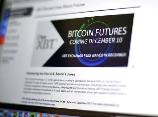Bitcoin futures slide after trading debut on CME