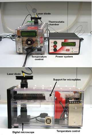 Researchers develop a lab-scale prototype for the treatment of skin tumors