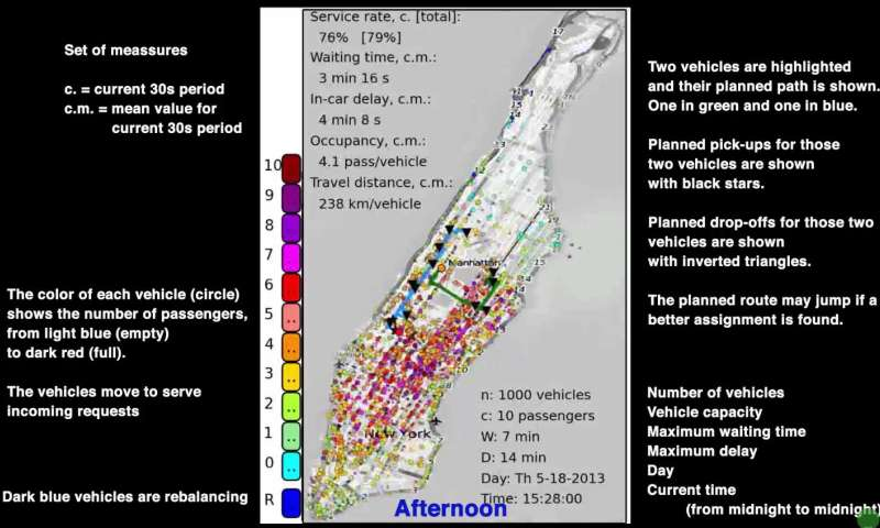 Mathematical model shows ride sharing could dramatically reduce taxi numbers in Manhattan