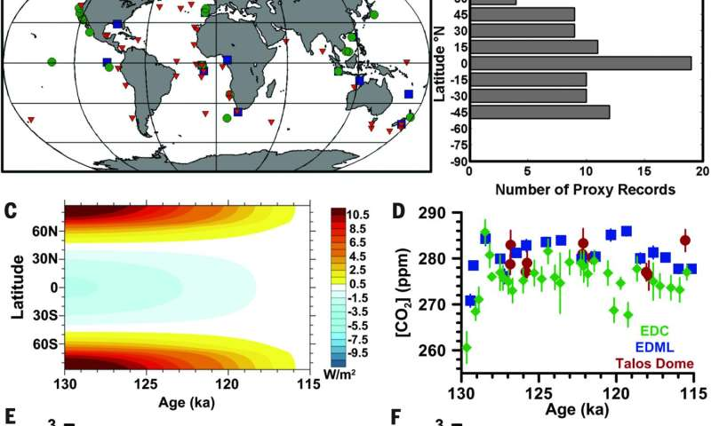 Study of past warming signals major sea level rise ahead