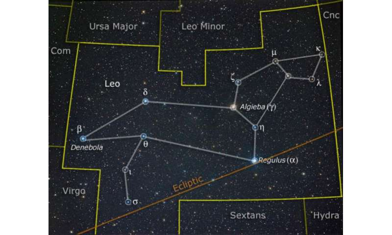 Watch the bright star Regulus hide behind the full moon