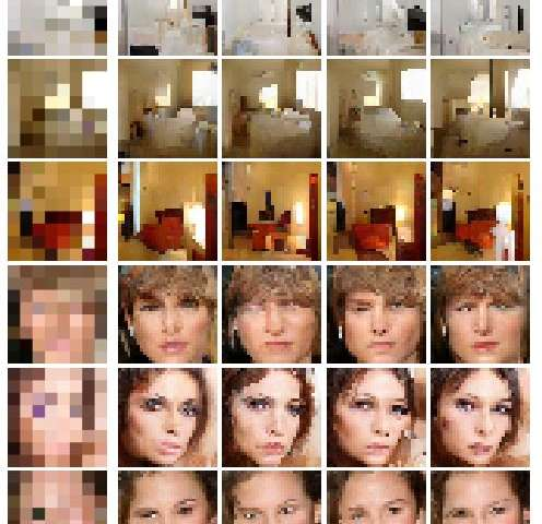 Google Brain uses neural networks to provide realistic enhanced resolution to low res pics