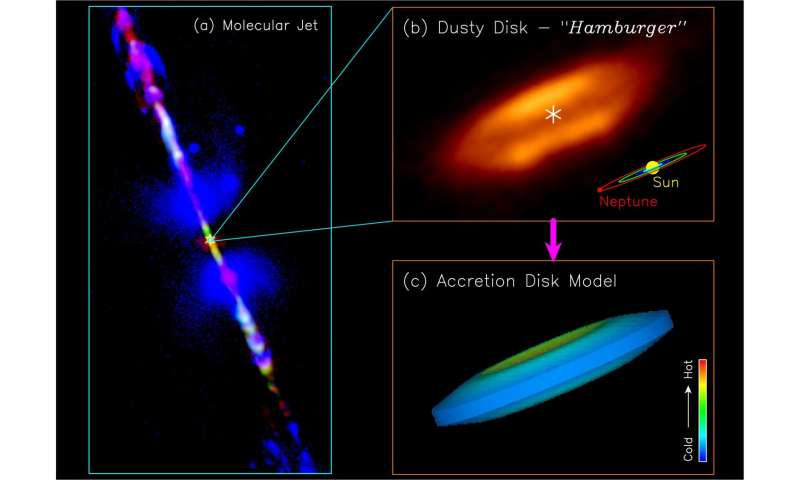 First clear image made of accretion disk surrounding young star
