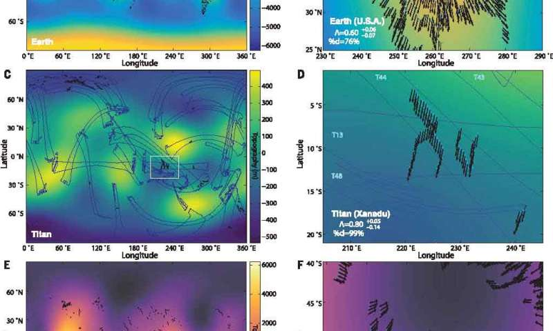Study finds history of Titan's landscape resembles that of Mars, not Earth