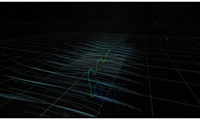 NASA mission uncovers a dance of electrons in space