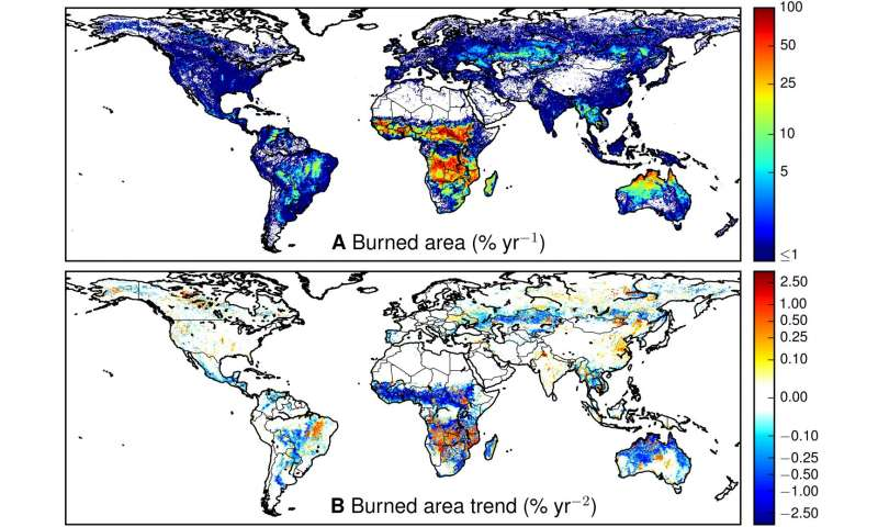 Earth is losing its fire power