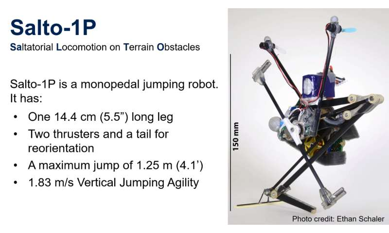 Salto-1P robot: Researchers show off its bouncing talents