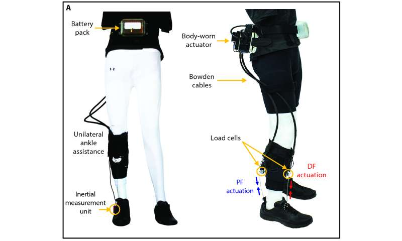 Post-stroke patients reach terra firma with new exosuit technology