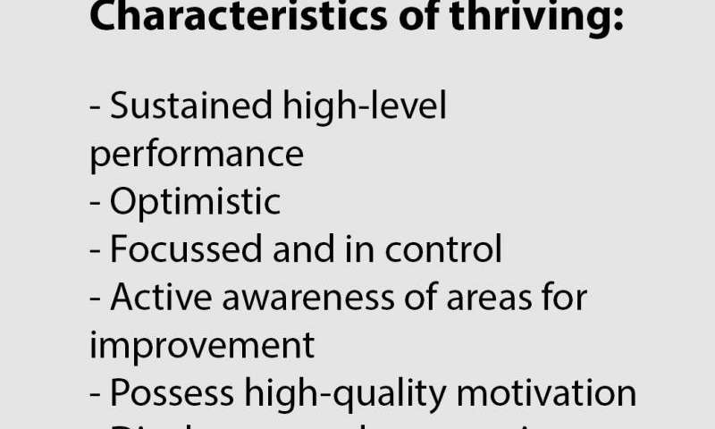 What does it take to thrive in elite sports?