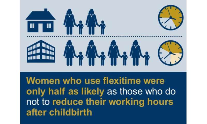 Want more women in top positions? Provide them with more flexibility at work