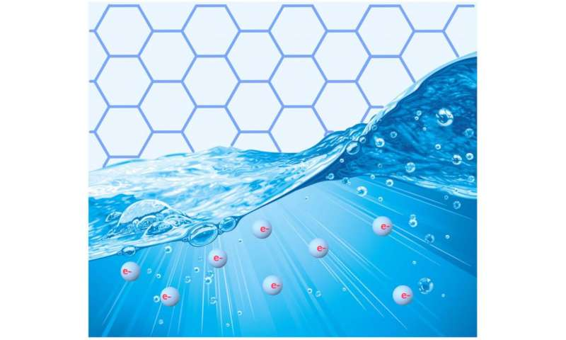Electrons flowing like liquid in graphene start a new wave of physics