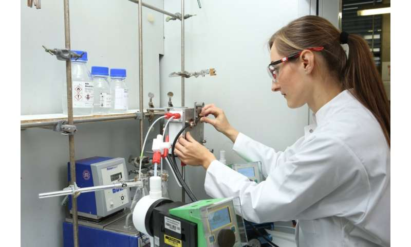 New electro-organic synthesis allows sustainable and green production of fine chemicals